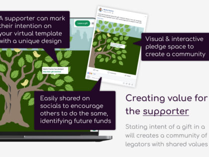 Forecasting future legacy gifts with Charity Intentions